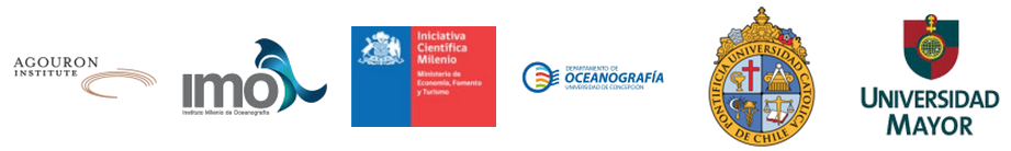 ECODIM Sponsor Logos