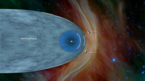 What is the Voyager Program?