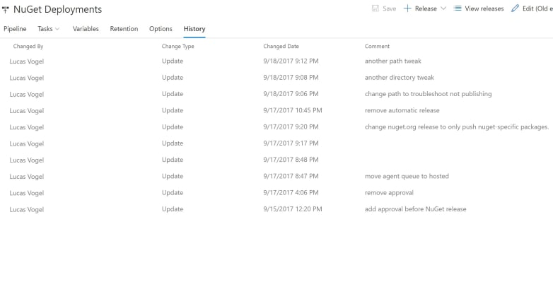 Figaro VSTS Release History