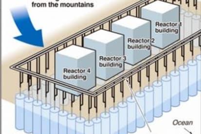 the fukushima ice wall - Pony Wall