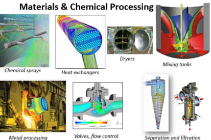 amperage ratings of automotive relays and switches cfd not just for rockets and race cars