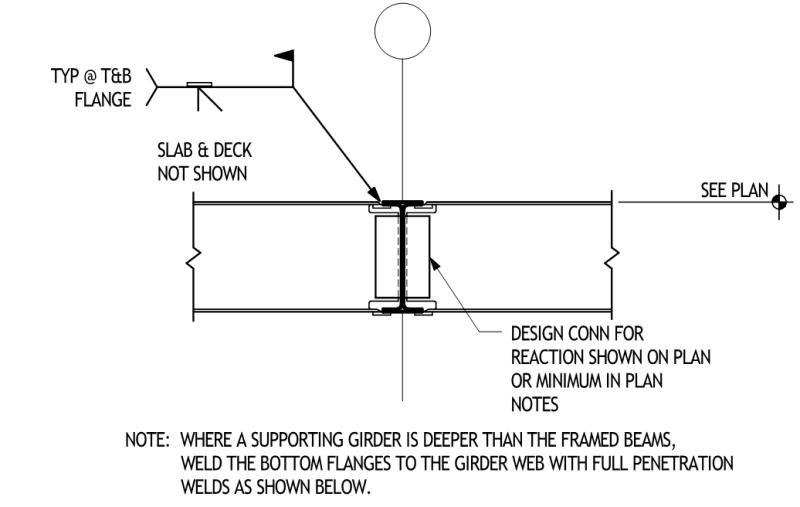 Building Noise and Vibration Mitigation