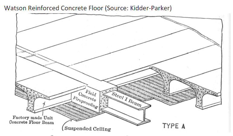 Structural Concrete Systems : Steel beams encased in concrete structural engineering