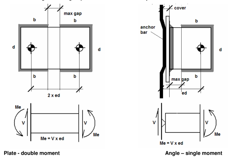 can long load bearing concrete shear wall be designed not
