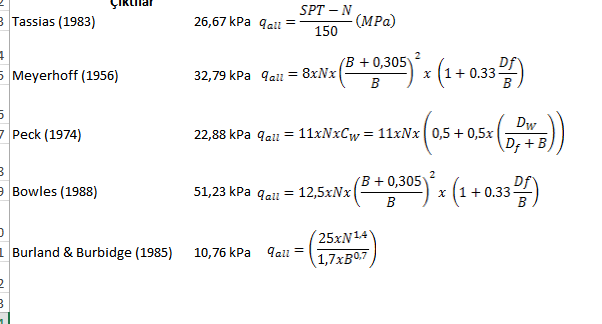 Sample size formula thesis
