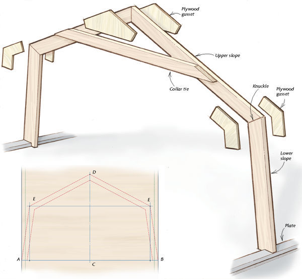 Just For Comparison Purposes It Would Be Interesting To Model The Frame  With And Without The Collar Tie To See How It Affects The Loading At The  Joints And ...