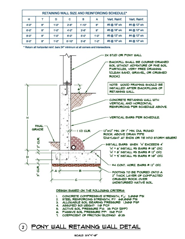 Basement Walls Vs. Retaining Walls - Foundation Engineering - Eng-Tips