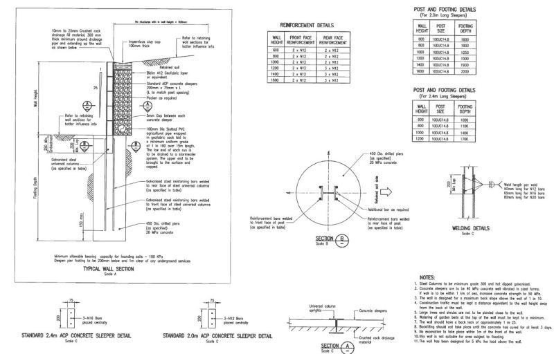 Concrete Block Retaining Wall Design Home Design Ideas Wall Design
