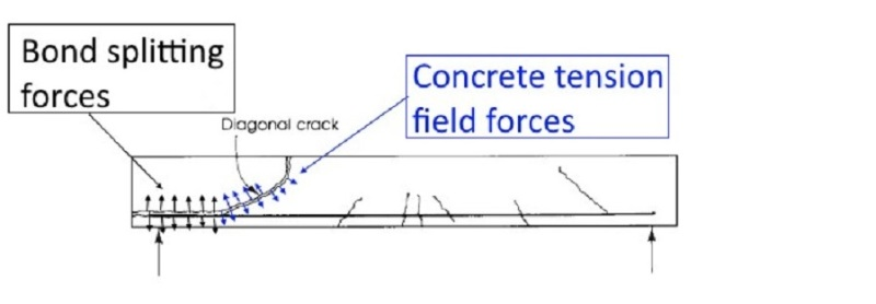 retaining wall flexural reinforcement from stem into footing structural engineering other technical topics eng tips - Reinforced Concrete Wall Design Example