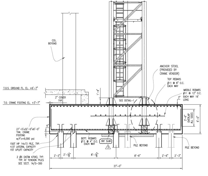 Tower Crane Sizes : Tower crane peer review welding bonding fastener