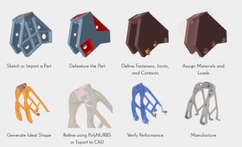 A typical Inspire workflow for optimizing a component. (Image Courtesy of solidThinking)