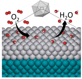 Diagram of oxygen reduction reaction using an icosahedral (20-faced) nanoparticle structure catalyst of palladium and platinum. Image courtesy of Manos Mavrikakis, professor of chemical and biological engineering at the University of Wisconsin-Madison.