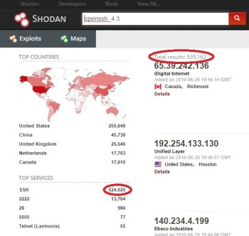 Shodan search results show that over half a million devices use the 10-year-old OpenSSH 4.3 software. This puts all these devices at risk.