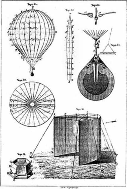 Bomb-filled balloons, the earliest UAV. (Image courtesy of Jurij Drushnin.)