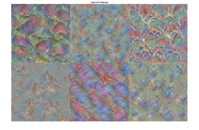 Convolutional Neural Network functions can be colored and visualized.