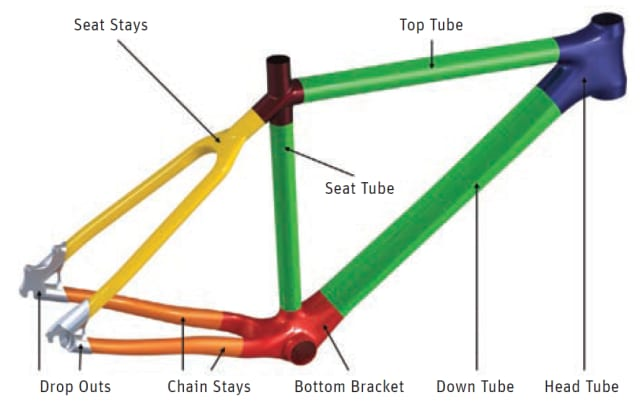 Anatomy of a carbon fiber bike frame. (Image courtesy of ANSYS.)