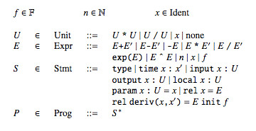 An example of the dynamical system specification language (DSSL) used in Arco that describes the system to model. For an explanation of DSSL, see the full paper. (Image courtesy of Achour et. al.)