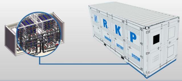 Image result for vanadium redox battery pics rongke