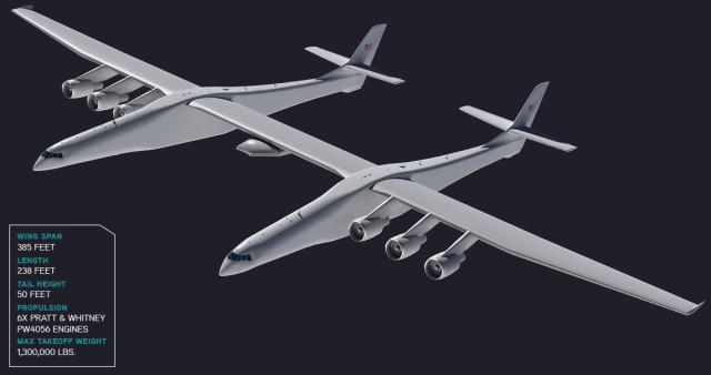 最大的飞机能否降低航天飞机的成本?(下)