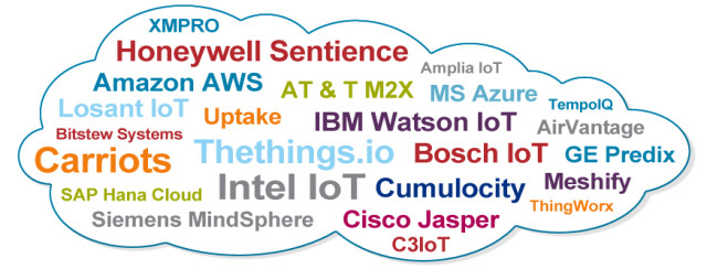 Text Box: The cloud of industrial cloud platform providers. (Image courtesy of Newark.com.)