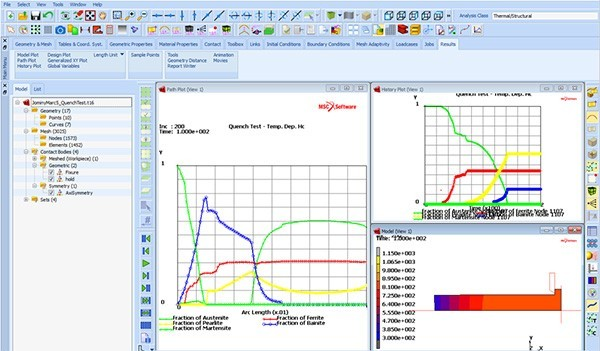 Phase transformation data during a quenching process. (Image courtesy of MSC Software.)