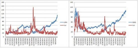 Risk_Charts_2_23.jpg
