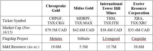 Gold_Chart_11_19.jpg