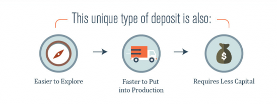 Unique_Type_of_Deposit.png