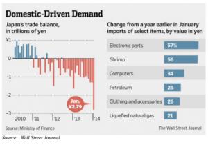 Japan_Trade_Balance.png