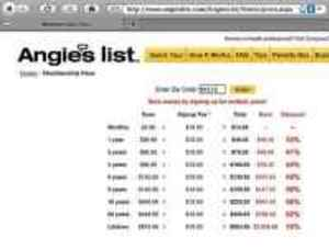 angies list stock, yelp stock, review sites, internet stocks