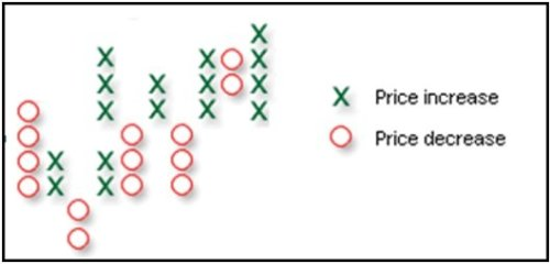 Point_Chart.jpg
