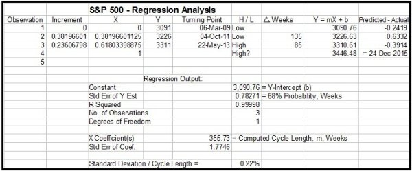 S_P_500___Regression_Analysis___11_10.jpg