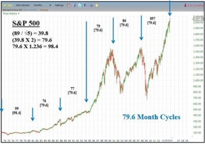 79.6_Trading_Day_Cycles_12_1.jpg