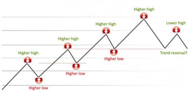 Upward_Trend.jpg