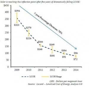 Solar_Costs.jpg