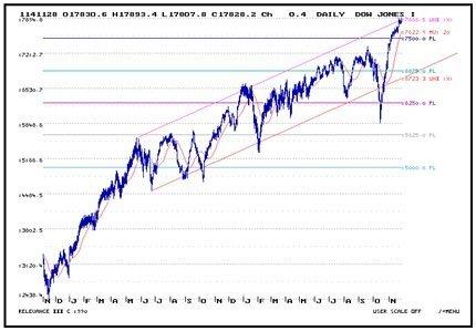 Dow_Jones___12_1.jpg