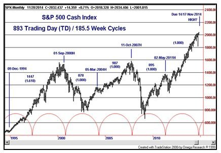 SP_500_Cash_Index.jpg