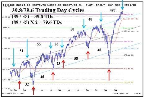 39.8_79.6_Trading_Day_12_1.jpg