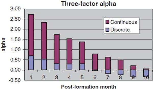Three_factor_alpha___12_2.jpg