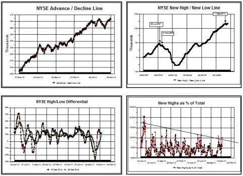 NYSE_Advance_12_1.jpg