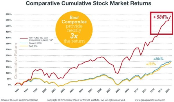 Comparative Cumulative Stock Market Returns_1.jpg
