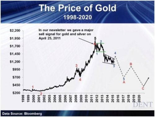 The_Price_of_Gold.jpg