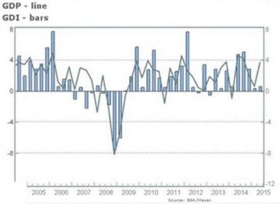 Two_US_Economy.jpg