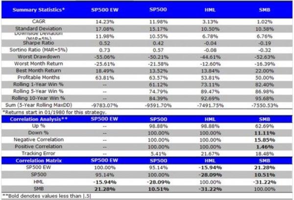 Summary_Statistics_I.jpg