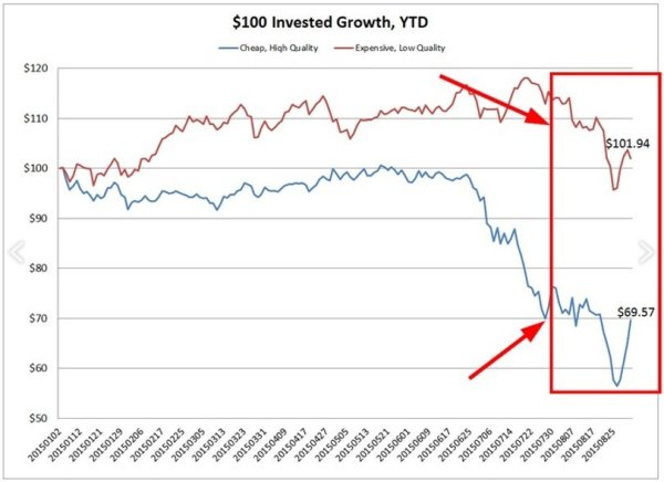 100_Invested_Growth___YTD_II___10_15.jpg