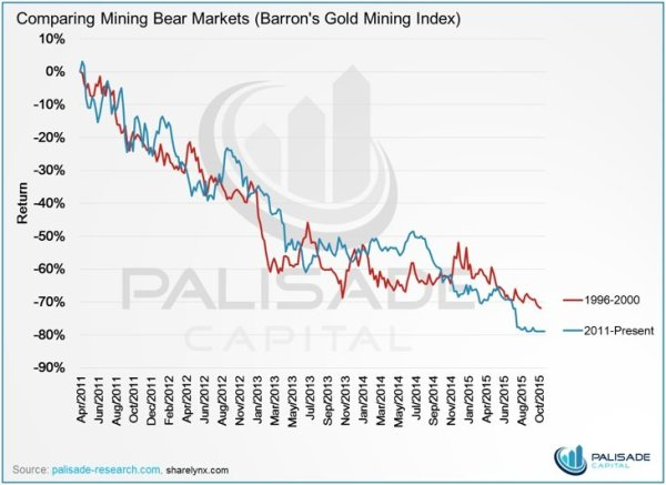 Gold_Mine_Index__11_19.jpg