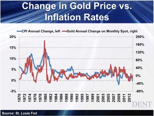 Change_in_Gold_Price.jpg