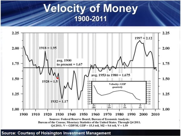 Velocity of Money - 10-27_1.jpg
