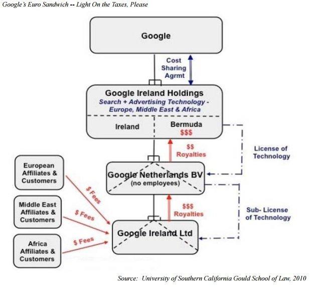 Google_Sandwich.jpg