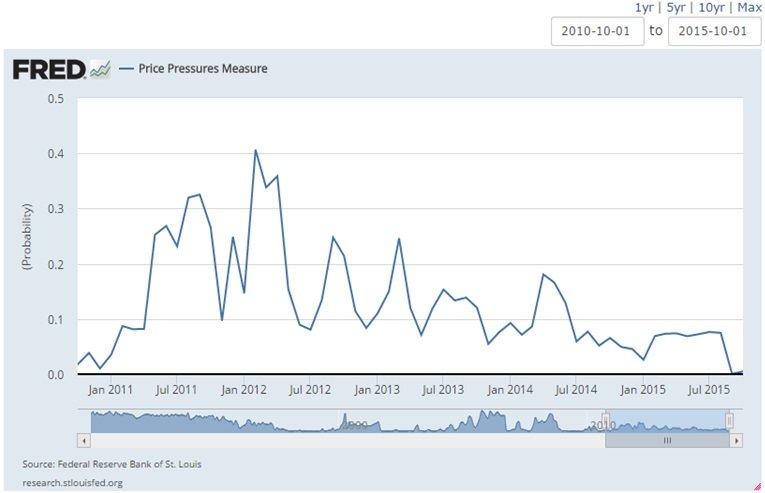 Fred_Deflation_III.jpg